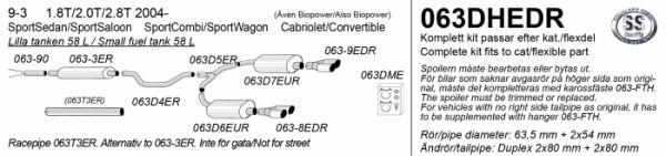 Simons Duplex Edelstahl Anlage 2x80mm rund Saab 9-3 1.8T/2.0T/2.8T- Sport Baujahr 04-