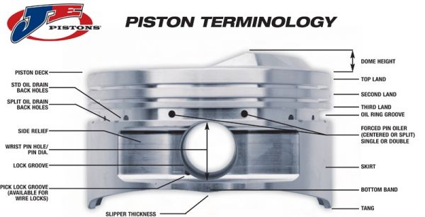 JE Kolben für Nissan 2003-UP 350Z & G35 Motor Code VQ35DE Verdichtung: 8.5:1